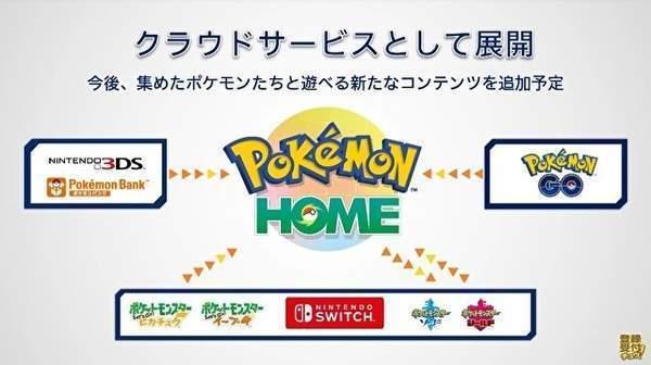 pokemon home免费版图1
